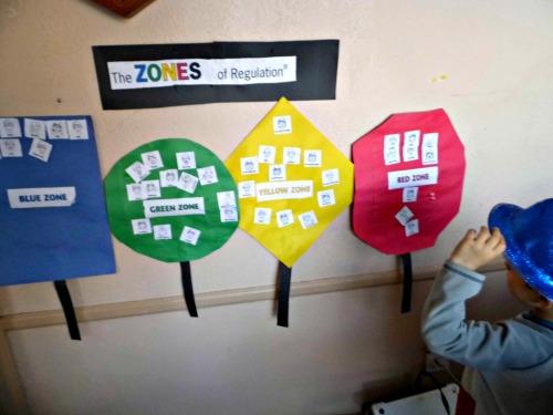 Zones-Of-Regulation-2